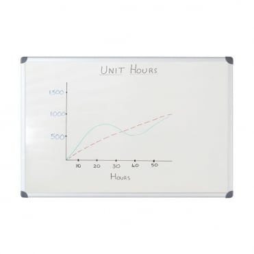 Budget Dry Wipe Board, Aluminium Frame, Non Magnetic