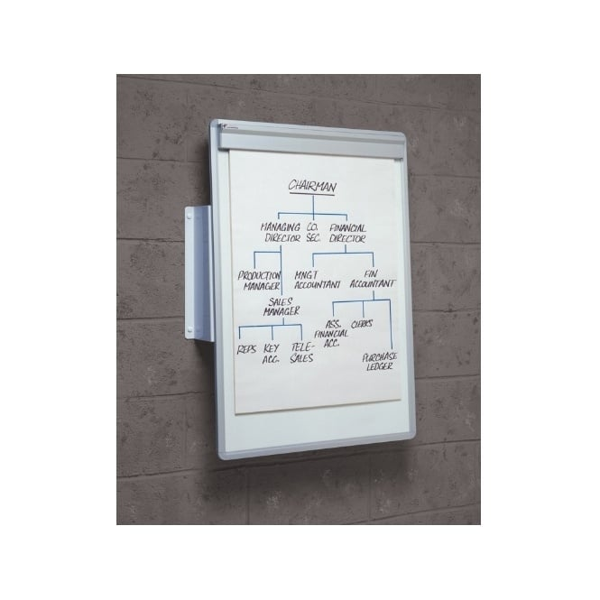 wall mounted flip chart noticeboards from panel warehouse uk
